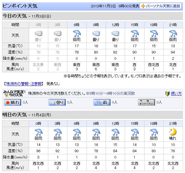 11-03天気予報