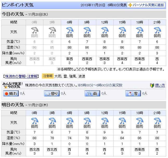 11-20天気予報