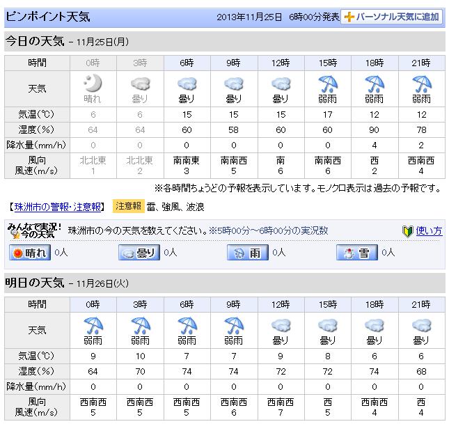 11-25天気予報