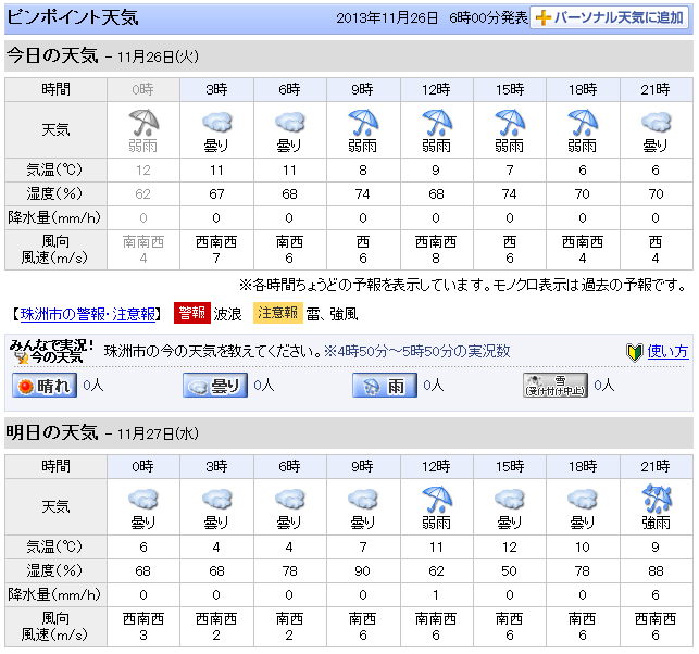 11-26天気予報
