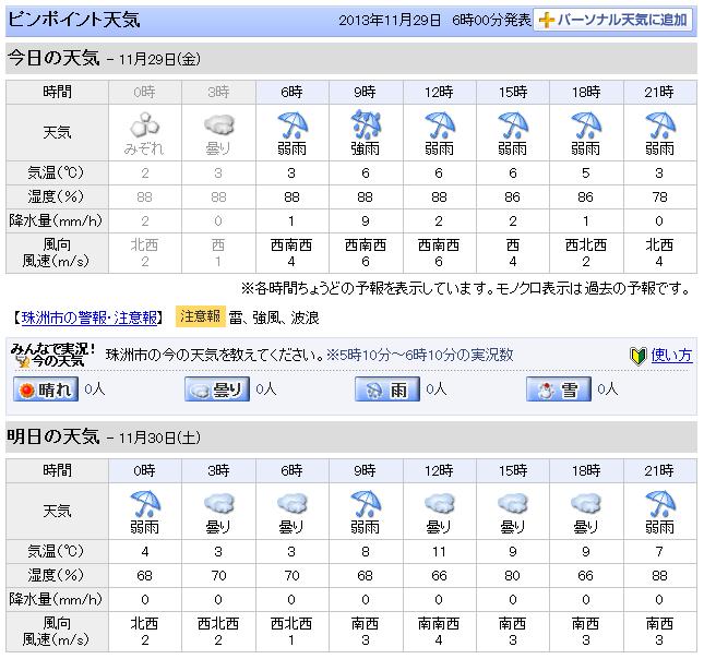 11-29天気予報