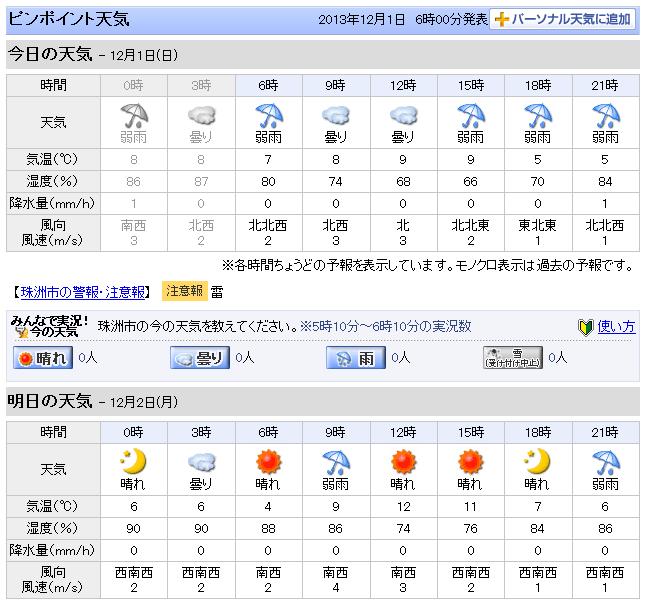 12-01天気予報