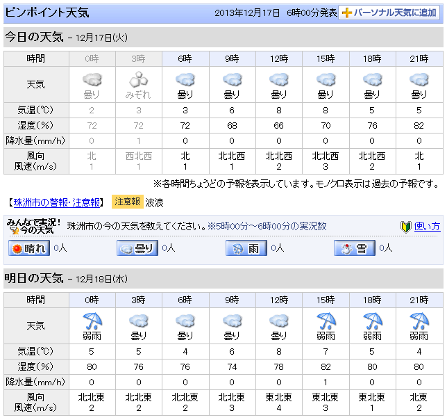 12-17天気予報