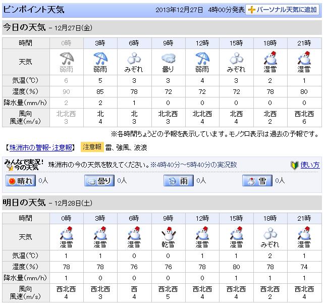 12-27天気予報