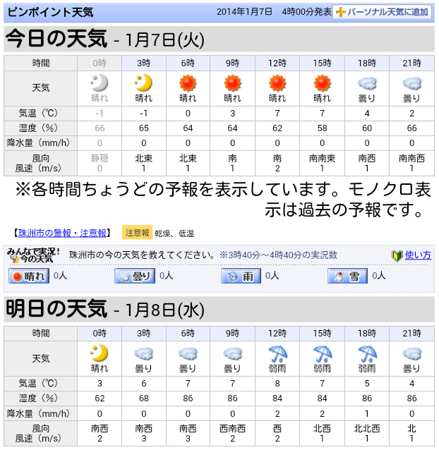 01-07天気予報