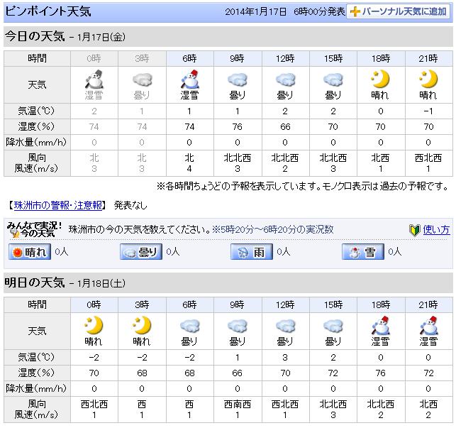 01-17天気予報