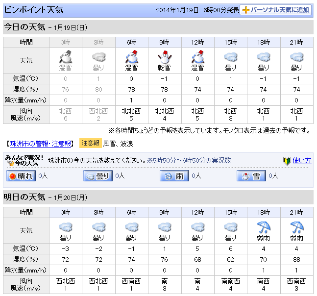 01-19天気予報
