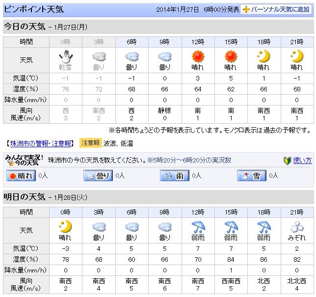 01-27天気予報