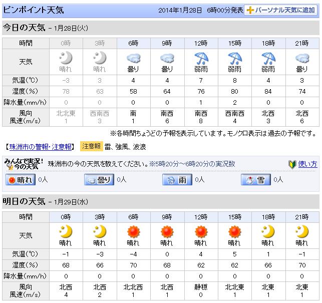 01-28天気予報