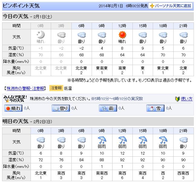 02-01天気予報