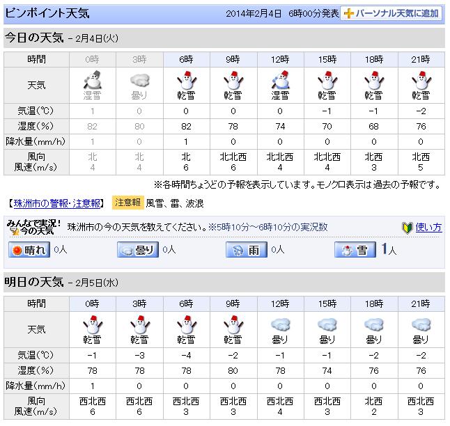 02-04天気予報