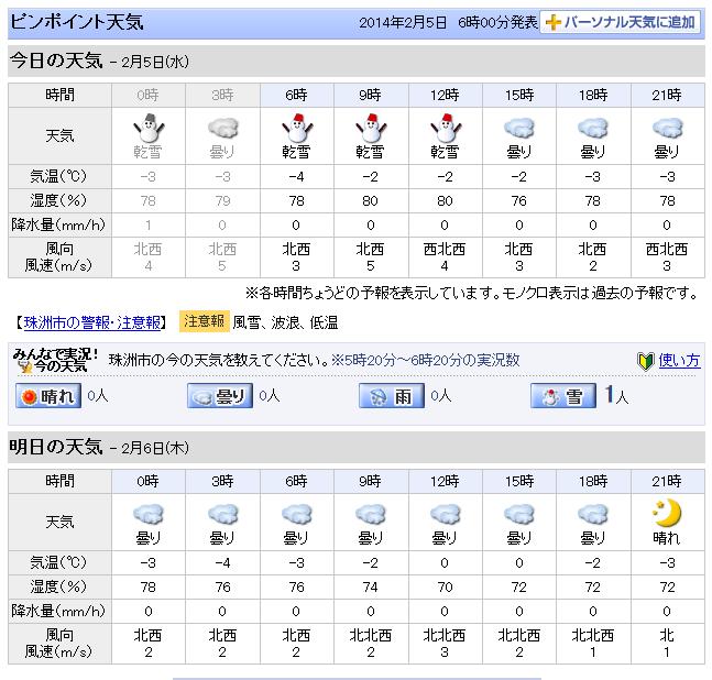 02-05天気予報