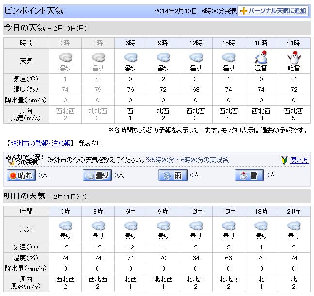 02-10天気予報