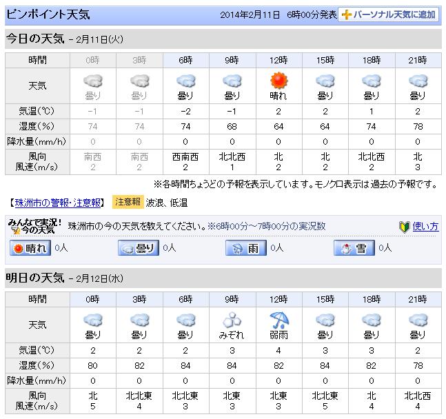 02-11天気予報