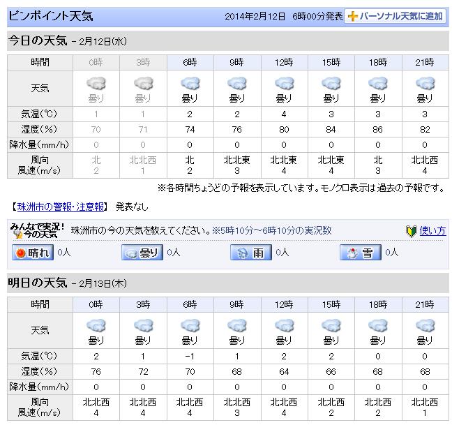 02-12天気予報