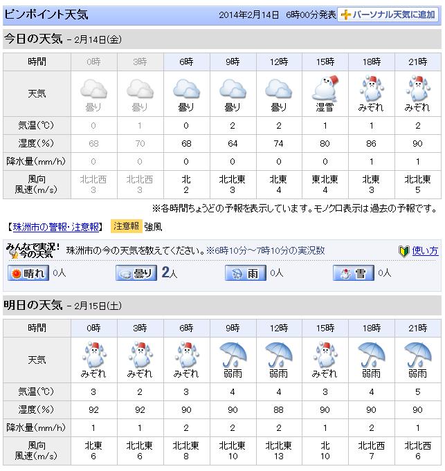 02-14天気予報