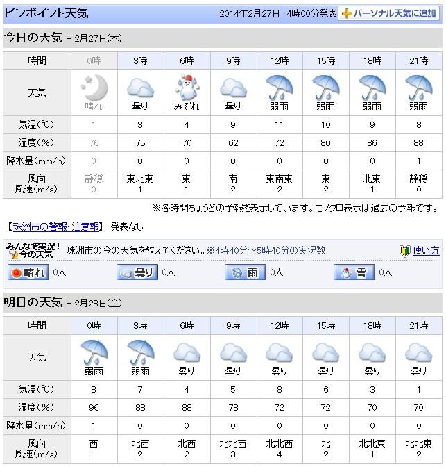 02-27天気予報