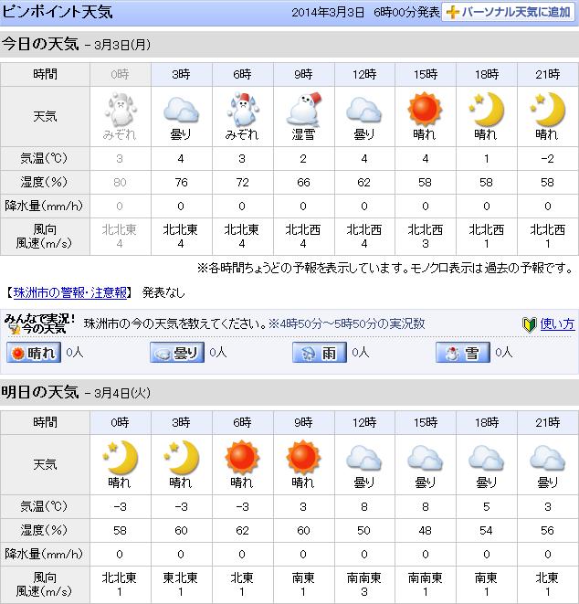03-03天気予報