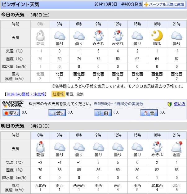 03-08天気予報