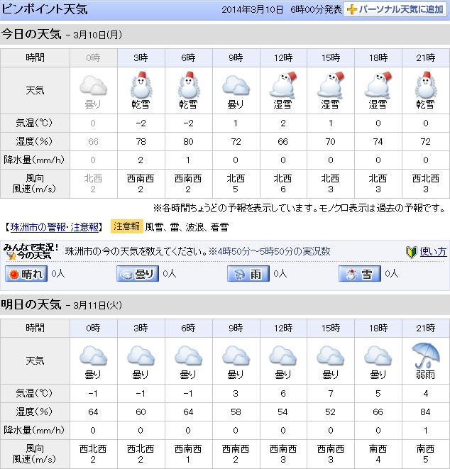 03-10天気予報