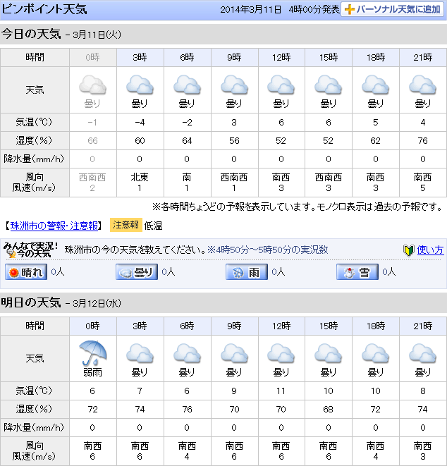 03-11天気予報