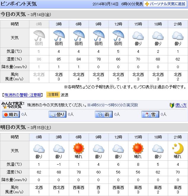 03-14天気予報