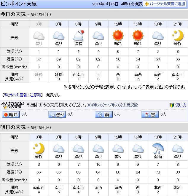 03-15天気予報