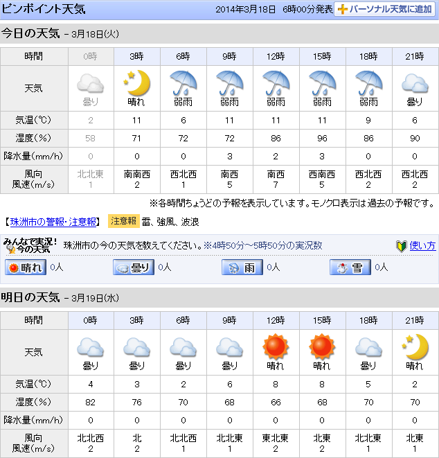 03-18天気予報