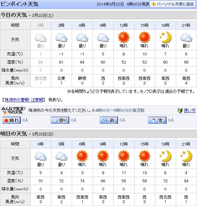 03-22天気予報