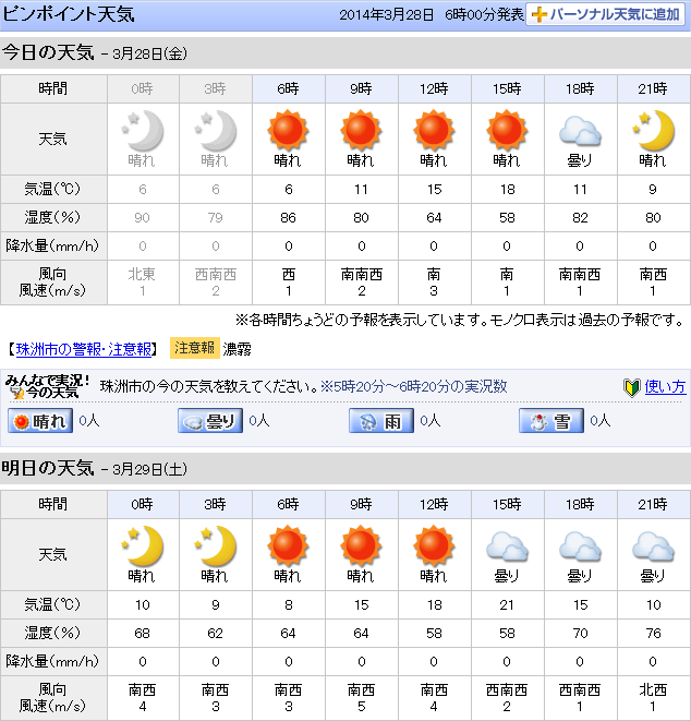 03-28天気予報