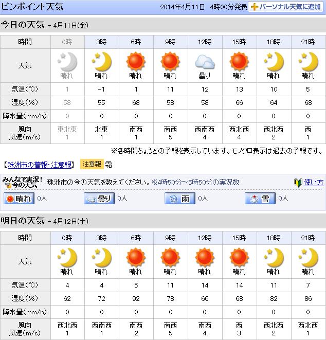 04-11天気予報