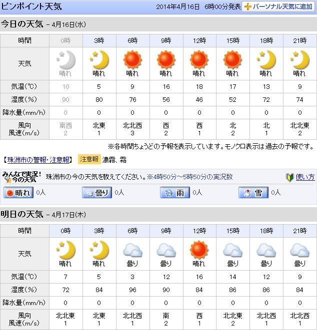 04-16天気予報