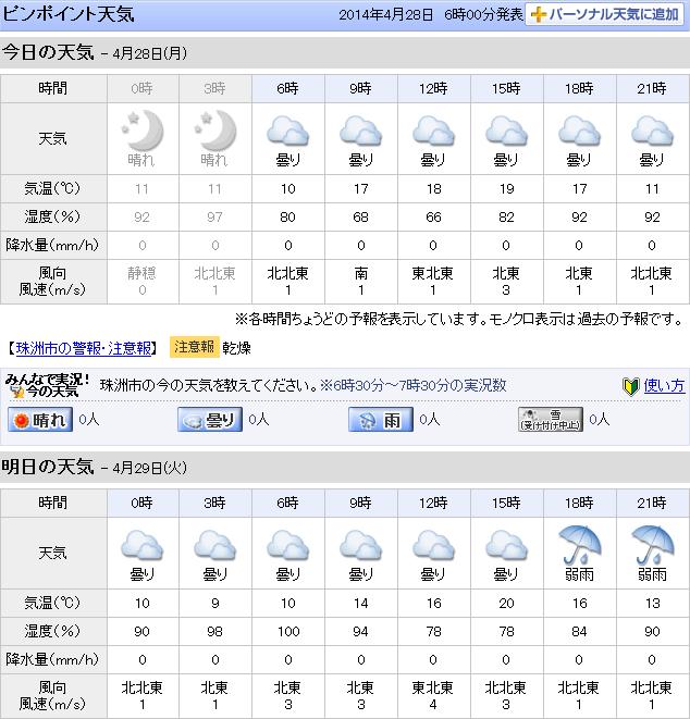 04-28天気予報