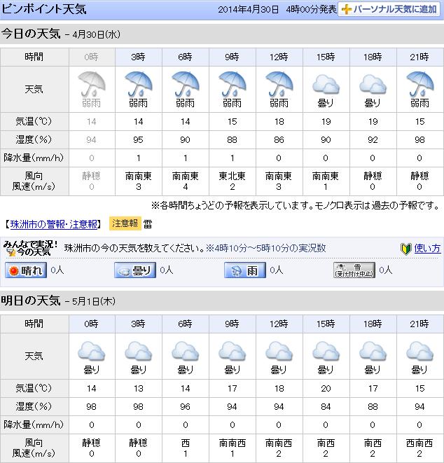 04-30天気予報