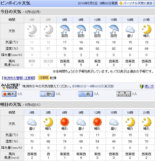 05-05天気予報