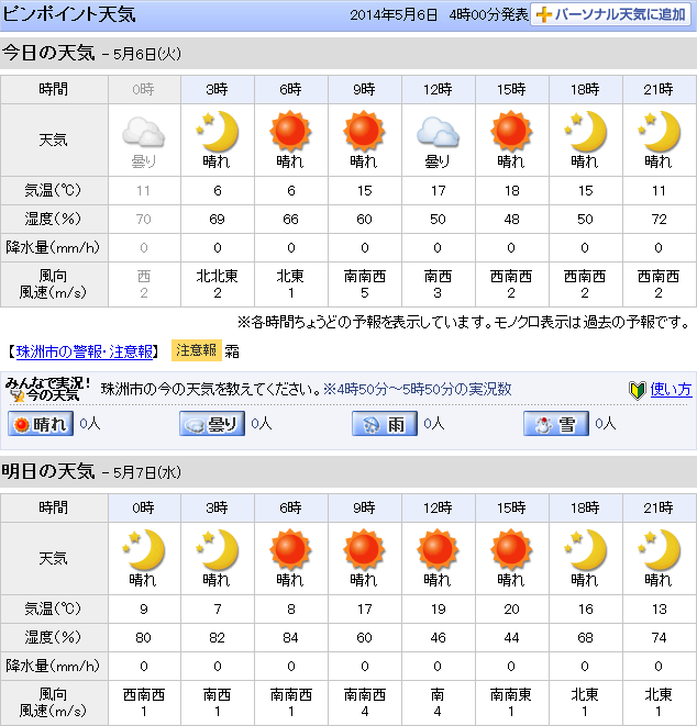 05-06天気予報