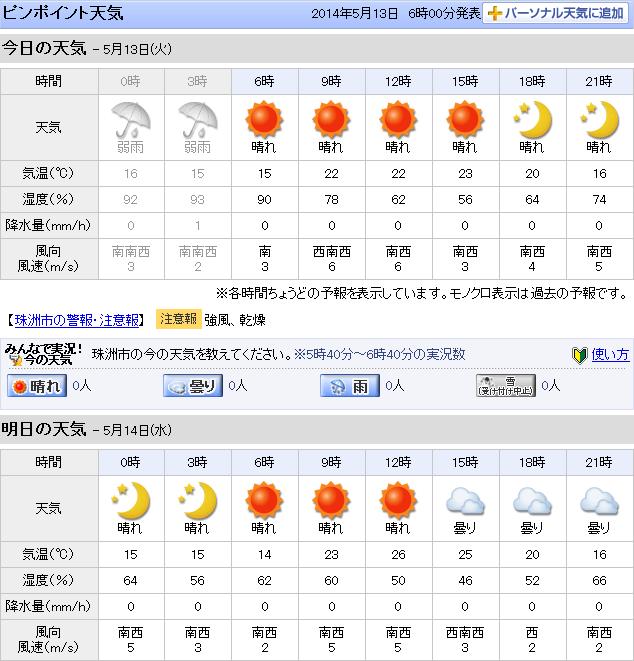 05-13天気予報