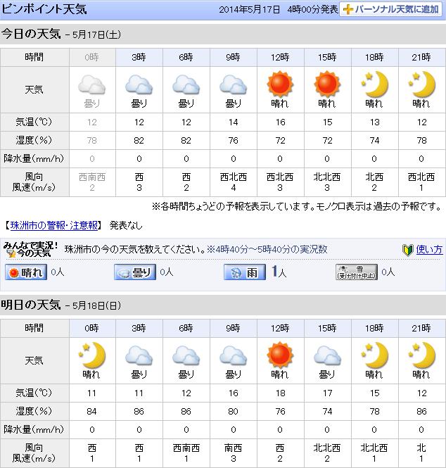 05-17天気予報