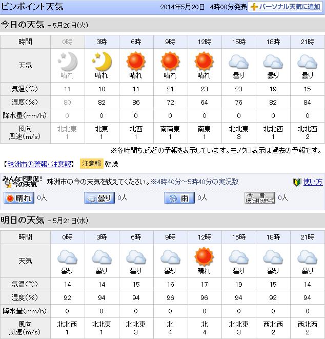 05-20天気予報