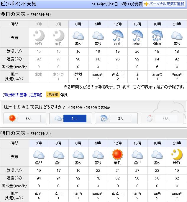 05-26天気予報