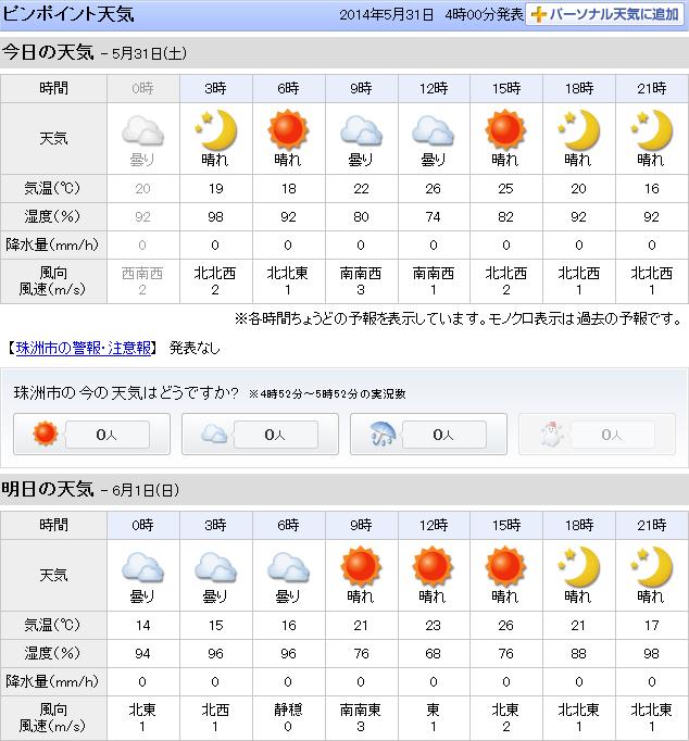 05-31天気予報