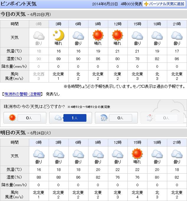 06-23天気予報
