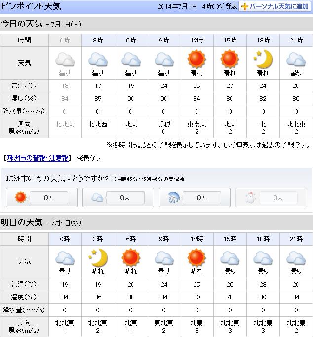 07-01天気予報