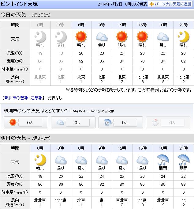 07-02天気予報