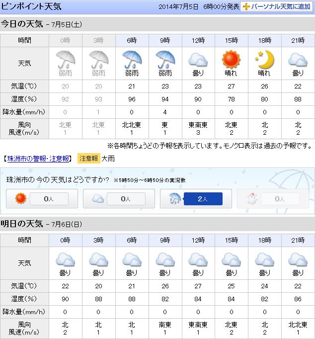 07-05天気予報