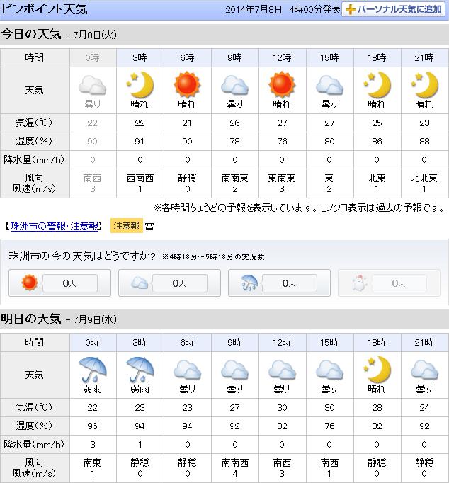 07-08天気予報