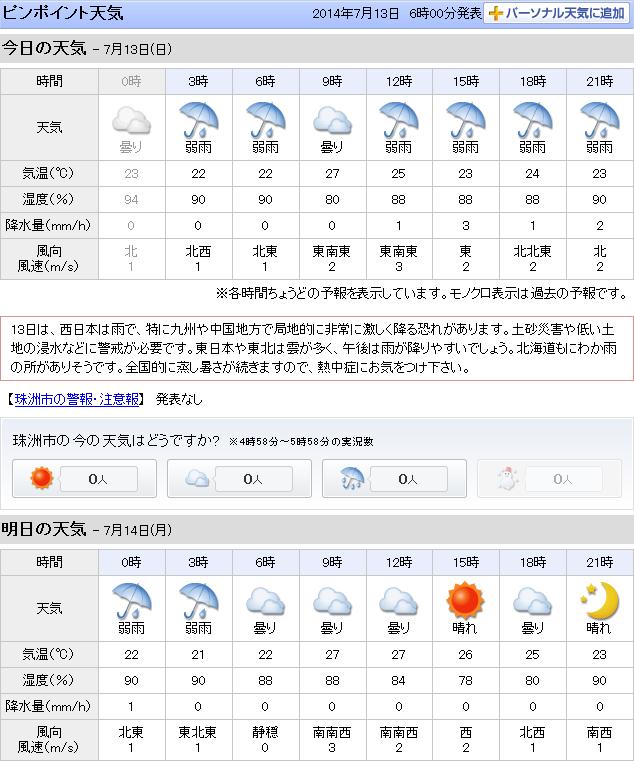 07-13天気予報