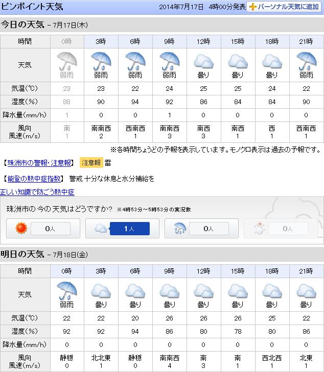 07-17天気予報