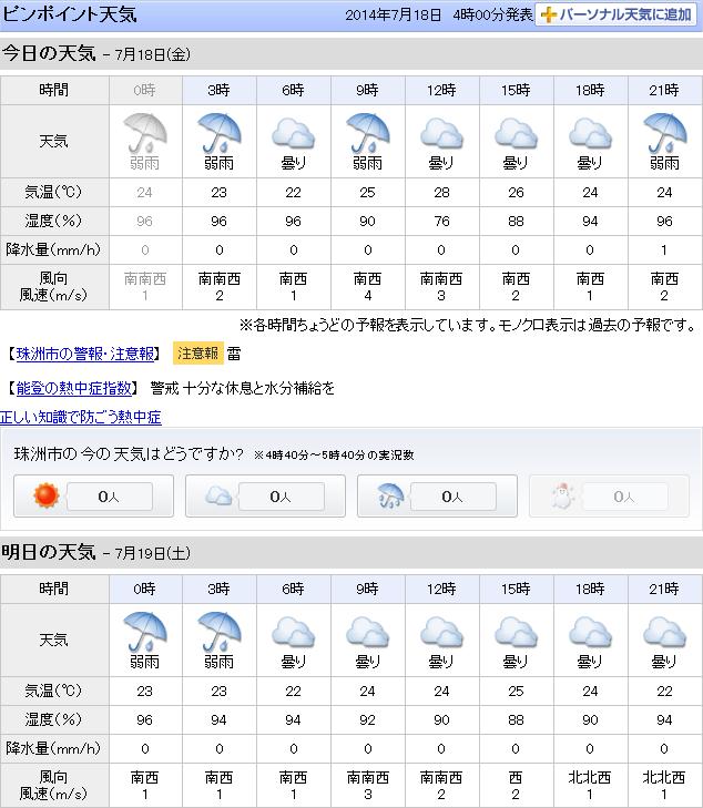 07-18天気予報
