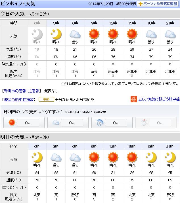07-29天気予報